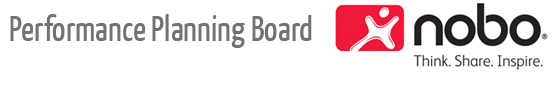 performance planning board header